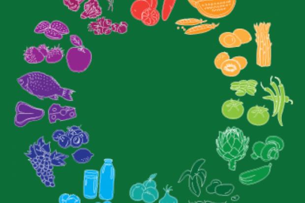 Ամենից շատ ո՞ր վիտամինների կարիքն ունի մեր օրգանիզմը