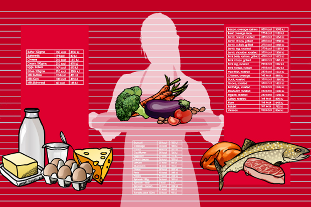 Таблицы калорийности и питательной ценности ИНГРЕДИЕНТОВ